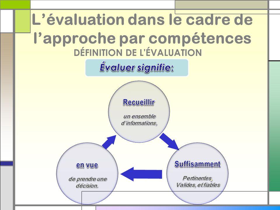 L'évaluation dans le cadre de l'approche par compétences DÉFINITION DE L ÉVALUATION