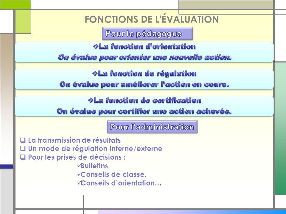  La transmission de résultats  Un mode de régulation interne/externe  Pour les prises de décisions : Bulletins, Conseils de classe, Conseils d'orientation… FONCTIONS DE L ÉVALUATION