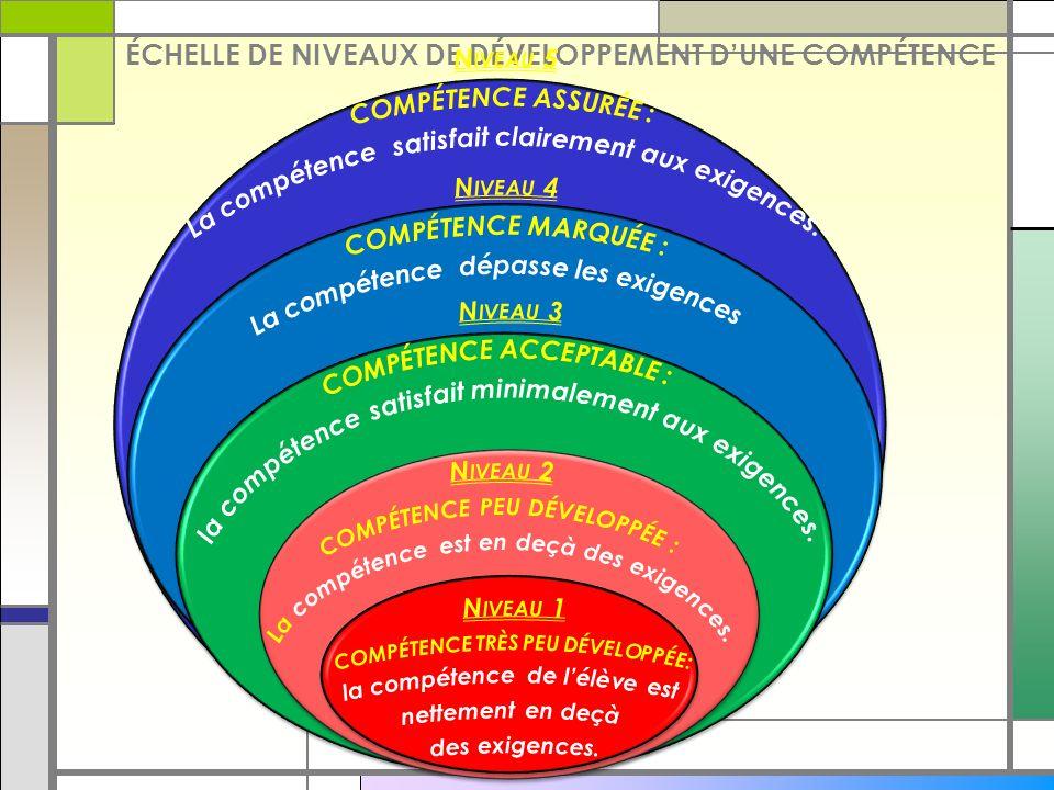 ÉCHELLE DE NIVEAUX DE DÉVELOPPEMENT D'UNE COMPÉTENCE