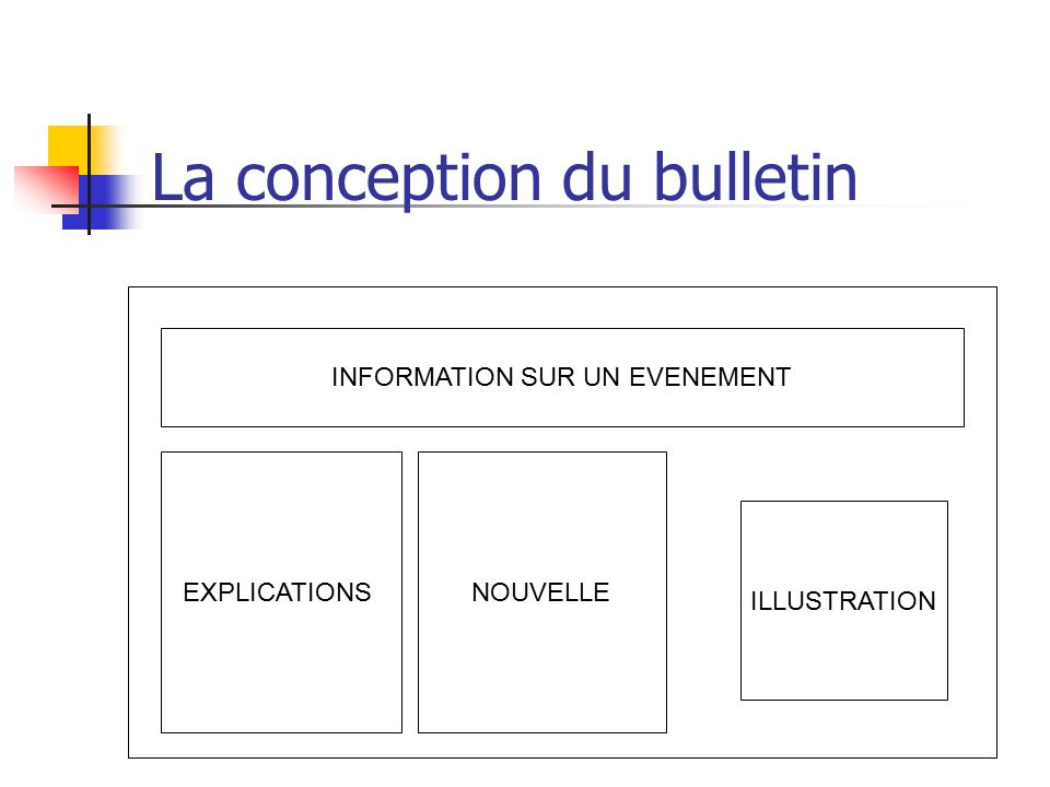 La conception du bulletin INFORMATION SUR UN EVENEMENT EXPLICATIONSNOUVELLE ILLUSTRATION