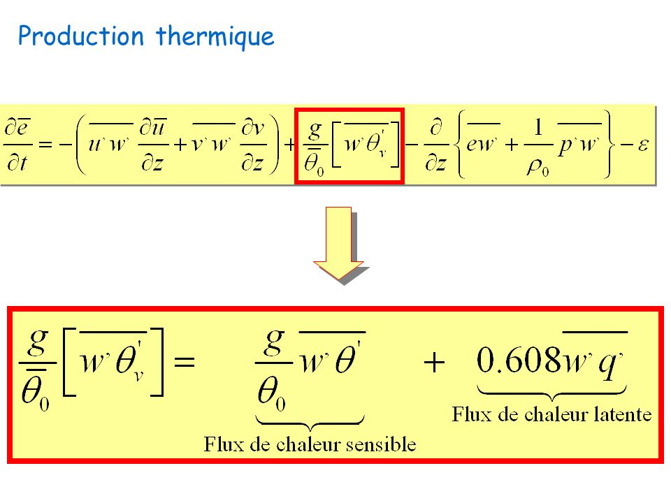 Production thermique
