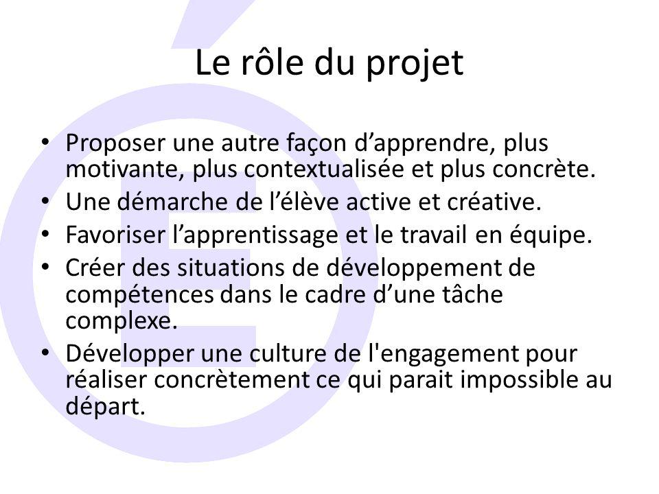 Le rôle du projet Proposer une autre façon d'apprendre, plus motivante, plus contextualisée et plus concrète.