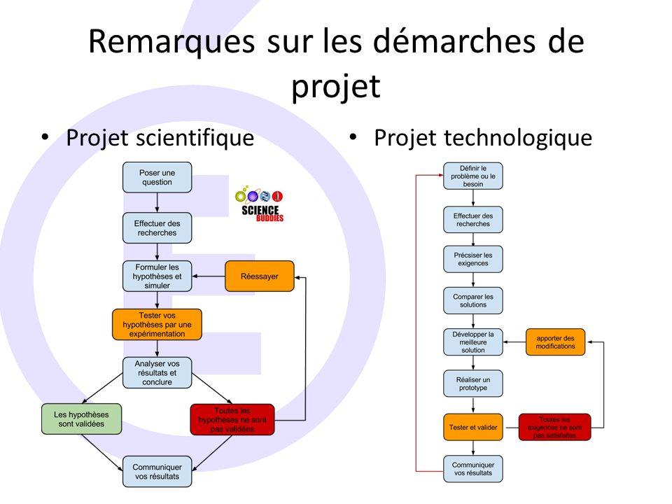 Remarques sur les démarches de projet Projet scientifique Projet technologique