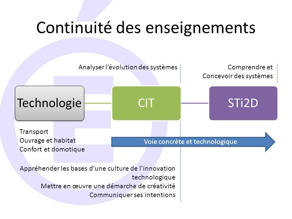 Continuité des enseignements TechnologieCITSTi2D Comprendre et Concevoir des systèmes Analyser l'évolution des systèmes Appréhender les bases d'une culture de l'innovation technologique Mettre en œuvre une démarche de créativité Communiquer ses intentions Voie concrète et technologique Transport Ouvrage et habitat Confort et domotique
