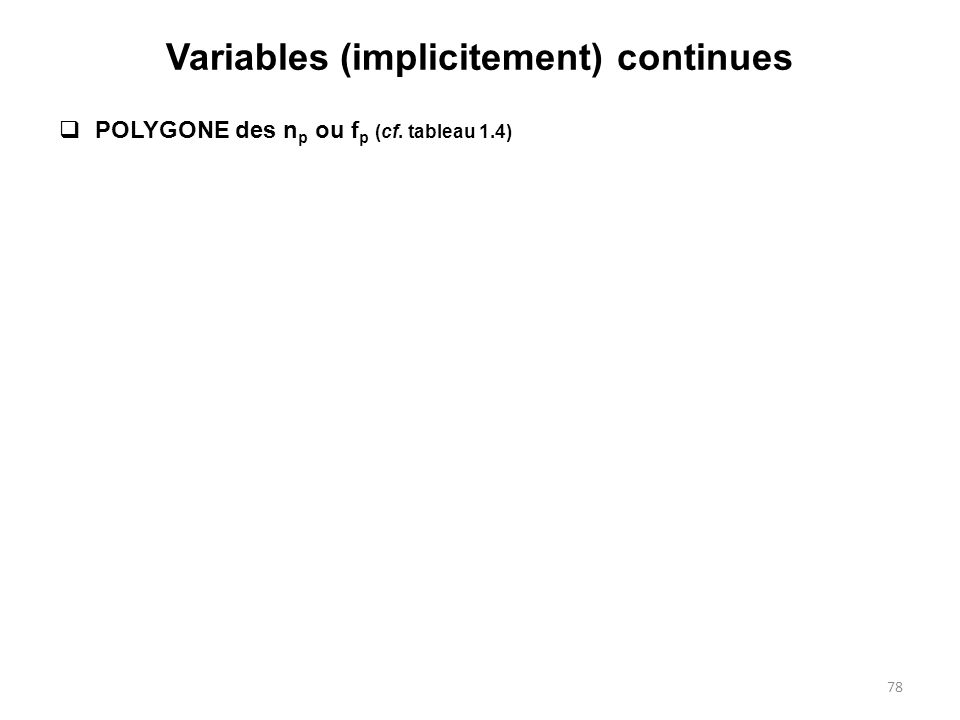 Variables (implicitement) continues  POLYGONE des n p ou f p (cf.