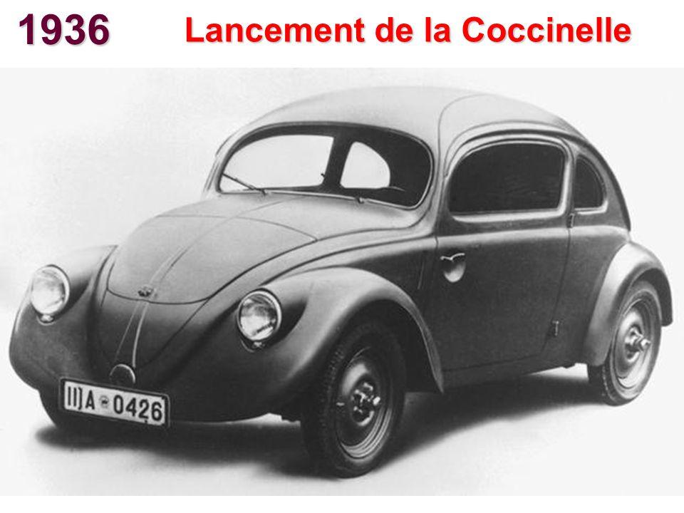 1936 Lancement de la Coccinelle