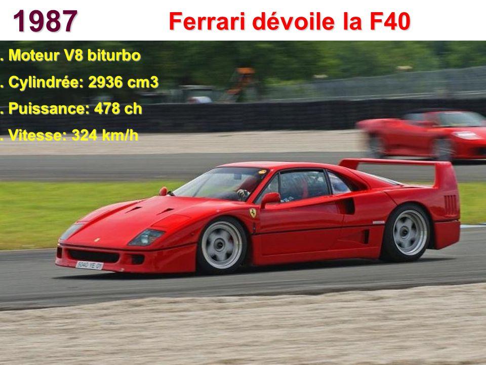 1987 Ferrari dévoile la F40. Moteur V8 biturbo. Cylindrée: 2936 cm3. Puissance: 478 ch. Vitesse: 324 km/h