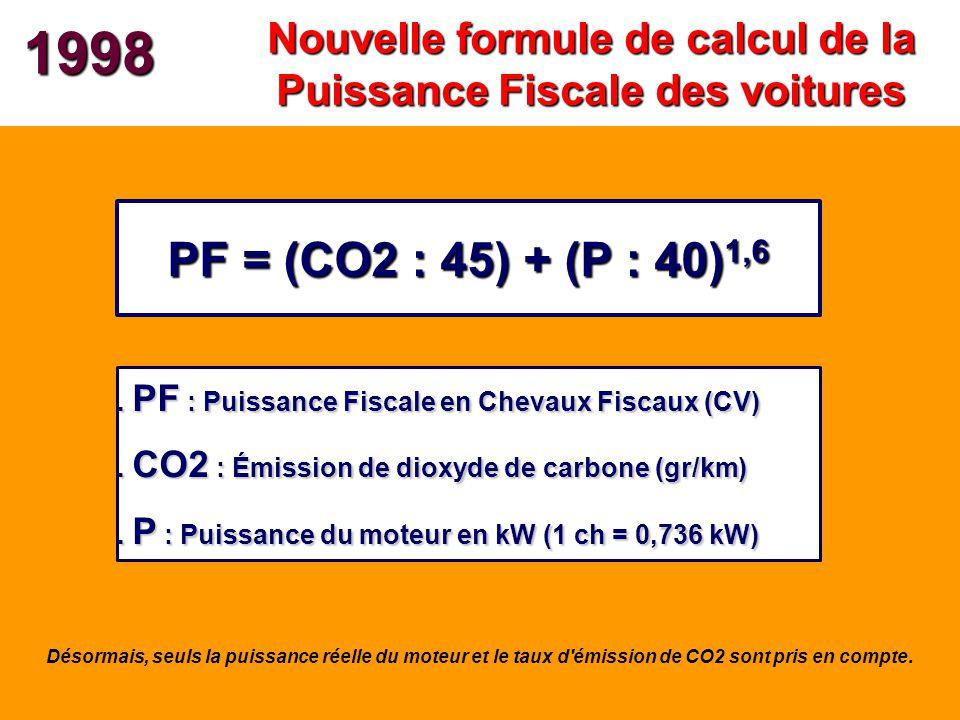 1998 Nouvelle formule de calcul de la Puissance Fiscale des voitures PF = (CO2 : 45) + (P : 40) 1,6. PF : Puissance Fiscale en Chevaux Fiscaux (CV). C
