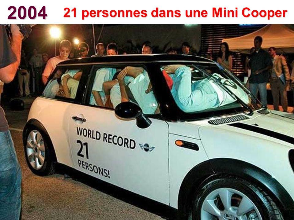 2004 21 personnes dans une Mini Cooper