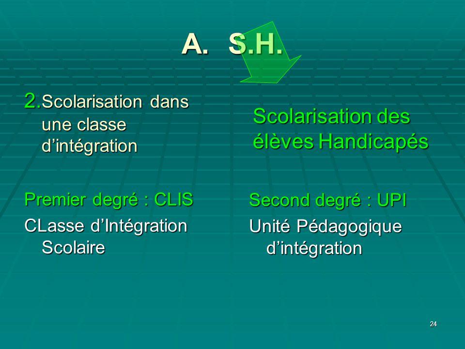 24 A. S.H. Scolarisation des élèves Handicapés 2. Scolarisation dans une classe dintégration Premier degré : CLIS CLasse dIntégration Scolaire Second