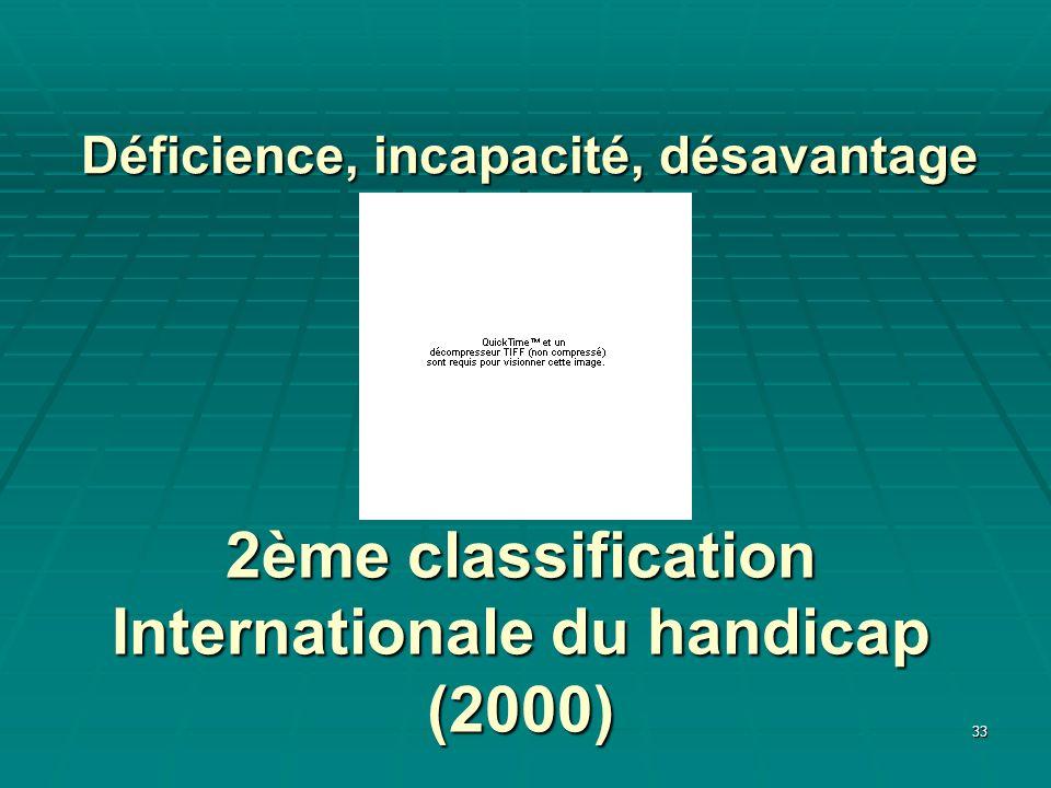 33 Déficience, incapacité, désavantage 2ème classification Internationale du handicap (2000)