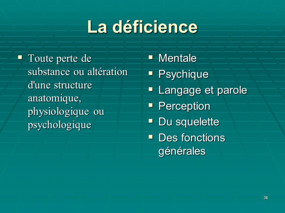 34 La déficience Toute perte de substance ou altération d'une structure anatomique, physiologique ou psychologique Toute perte de substance ou altérat