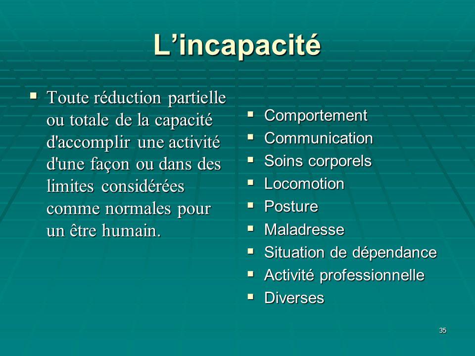 35 Lincapacité Toute réduction partielle ou totale de la capacité d'accomplir une activité d'une façon ou dans des limites considérées comme normales