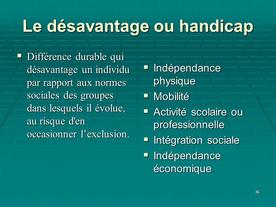 36 Le désavantage ou handicap Différence durable qui désavantage un individu par rapport aux normes sociales des groupes dans lesquels il évolue, au r