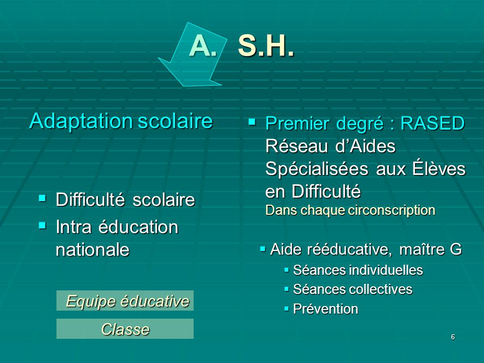 6 A. S.H. Adaptation scolaire Difficulté scolaire Difficulté scolaire Intra éducation nationale Intra éducation nationale Premier degré : RASED Réseau