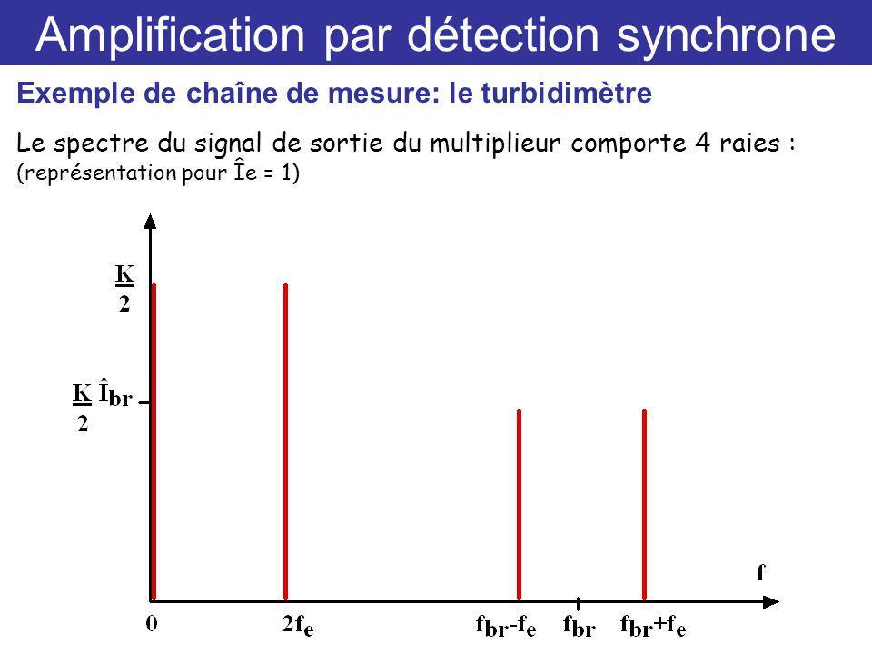 Amplification par détection synchrone Exemple de chaîne de mesure: le turbidimètre Le spectre du signal de sortie du multiplieur comporte 4 raies : (représentation pour Îe = 1)
