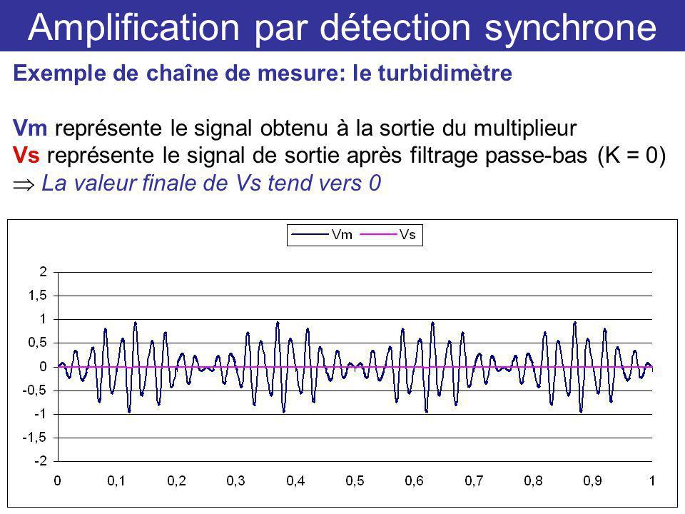 Amplification par détection synchrone Exemple de chaîne de mesure: le turbidimètre Vm représente le signal obtenu à la sortie du multiplieur Vs représente le signal de sortie après filtrage passe-bas (K = 0) La valeur finale de Vs tend vers 0
