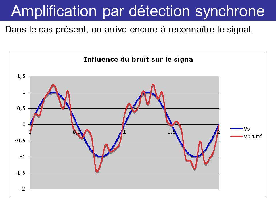 Amplification par détection synchrone Dans le cas présent, on arrive encore à reconnaître le signal.