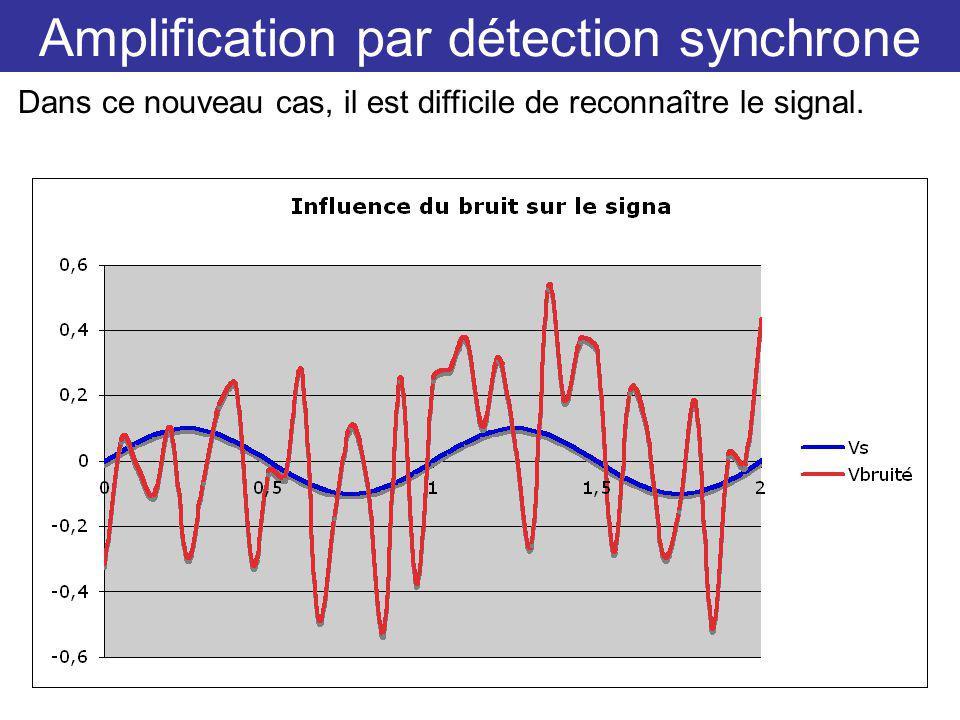 Amplification par détection synchrone Dans ce nouveau cas, il est difficile de reconnaître le signal.