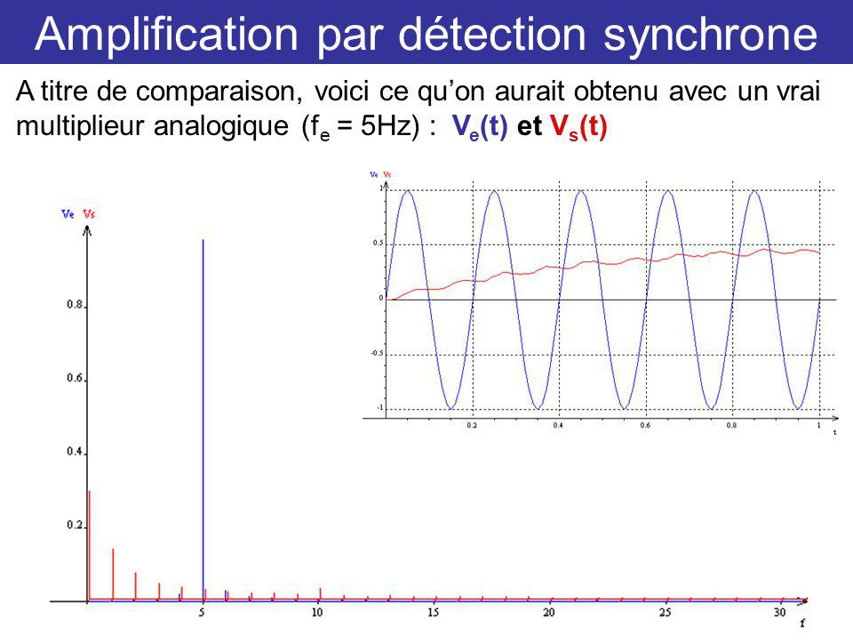 Amplification par détection synchrone A titre de comparaison, voici ce quon aurait obtenu avec un vrai multiplieur analogique (f e = 5Hz) : V e (t) et V s (t)