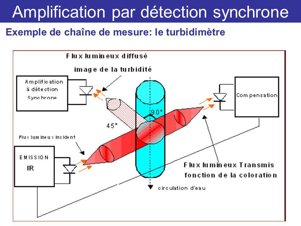 Amplification par détection synchrone Exemple de chaîne de mesure: le turbidimètre