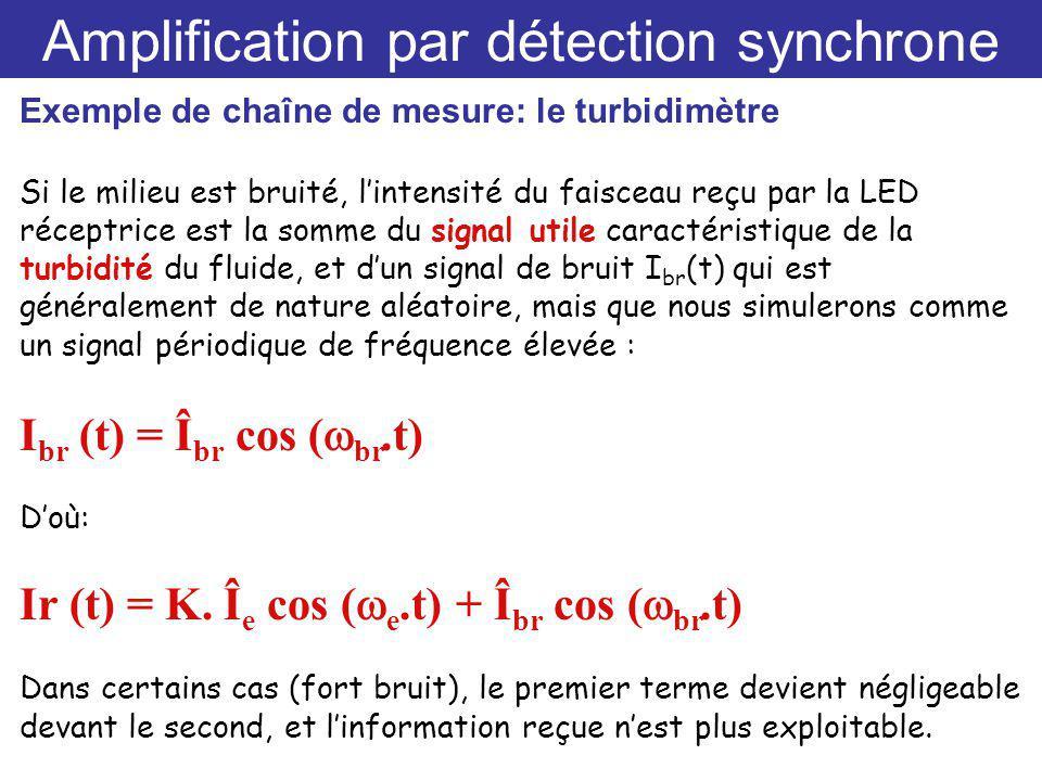 Amplification par détection synchrone Exemple de chaîne de mesure: le turbidimètre Si le milieu est bruité, lintensité du faisceau reçu par la LED réceptrice est la somme du signal utile caractéristique de la turbidité du fluide, et dun signal de bruit I br (t) qui est généralement de nature aléatoire, mais que nous simulerons comme un signal périodique de fréquence élevée : I br (t) = Î br cos ( br.t) Doù: Ir (t) = K.