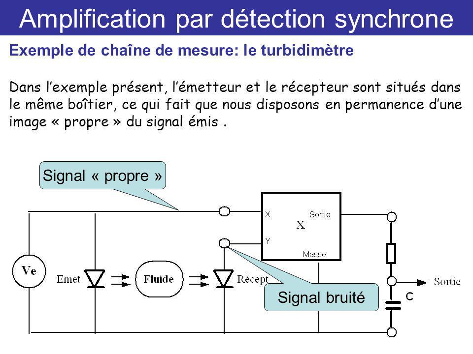 Amplification par détection synchrone Exemple de chaîne de mesure: le turbidimètre Dans lexemple présent, lémetteur et le récepteur sont situés dans le même boîtier, ce qui fait que nous disposons en permanence dune image « propre » du signal émis.