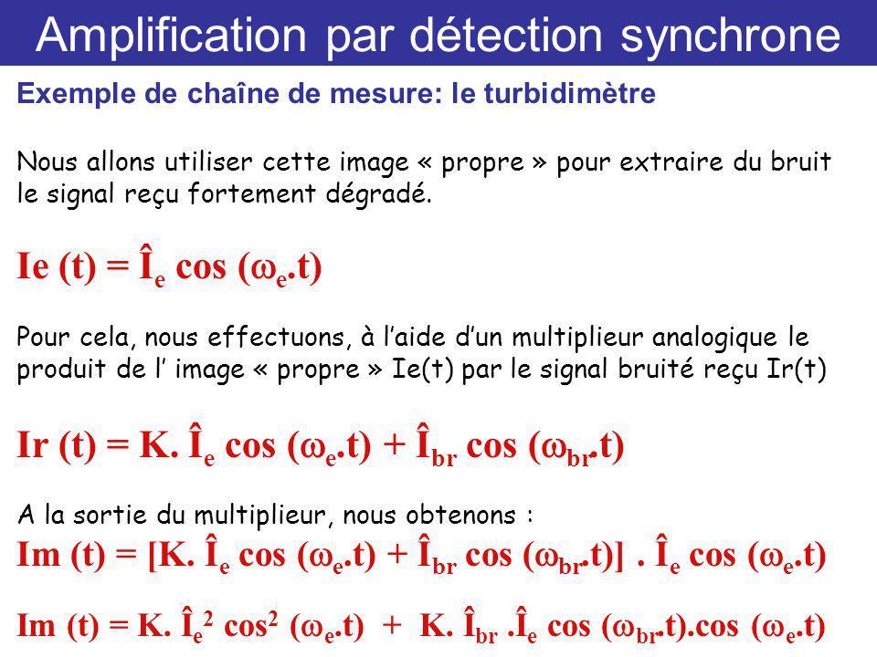 Amplification par détection synchrone Exemple de chaîne de mesure: le turbidimètre Nous allons utiliser cette image « propre » pour extraire du bruit le signal reçu fortement dégradé.
