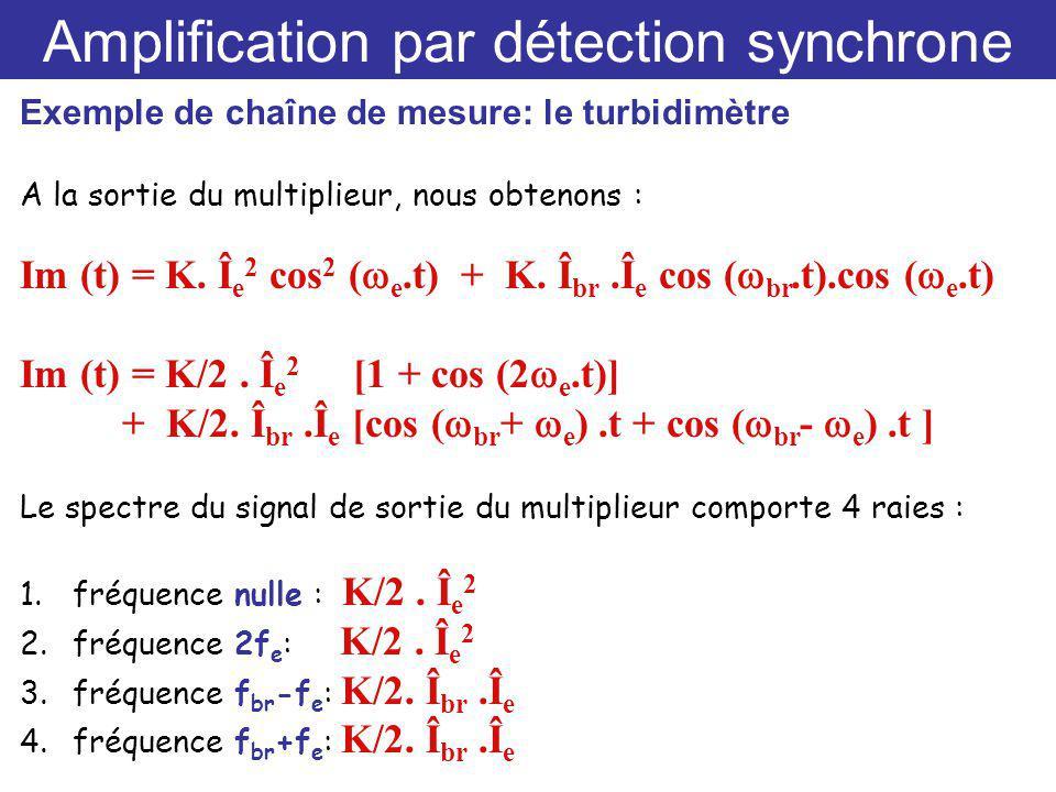Amplification par détection synchrone Exemple de chaîne de mesure: le turbidimètre A la sortie du multiplieur, nous obtenons : Im (t) = K.