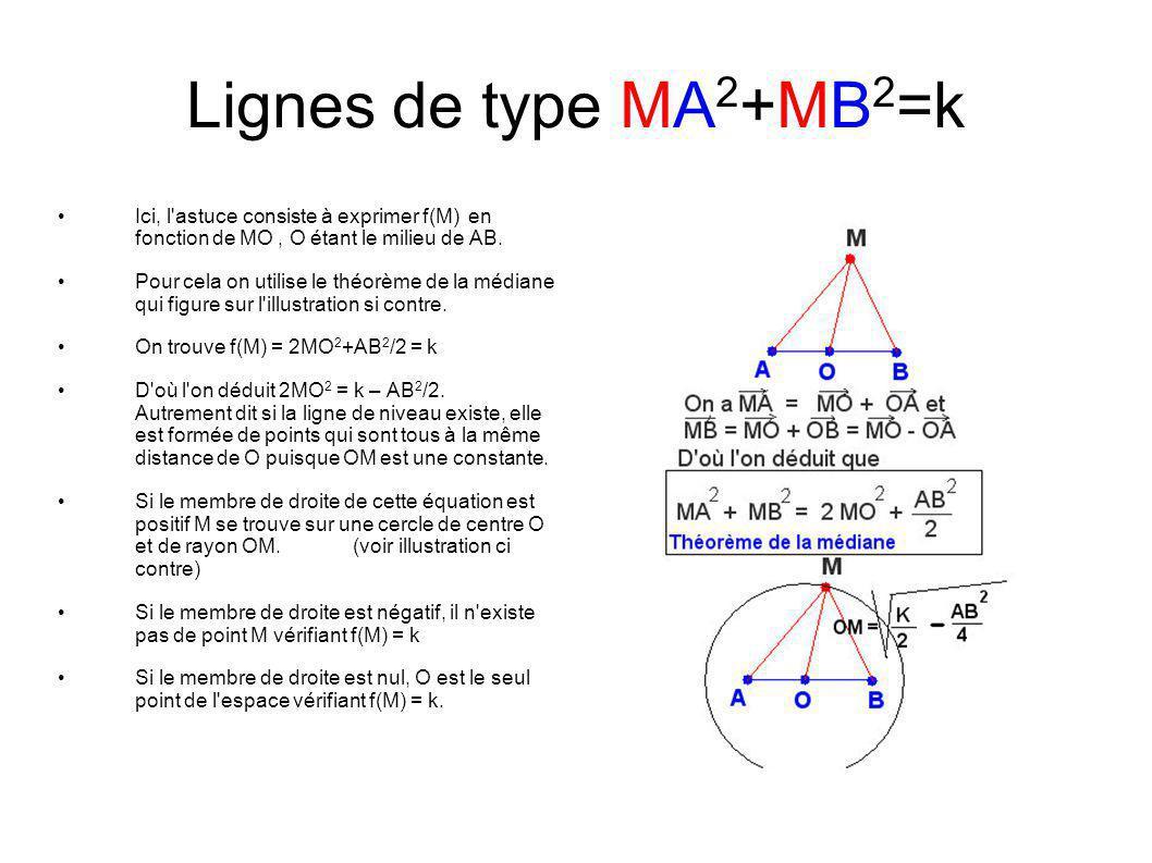 Lignes de type MA 2 +MB 2 =k Ici, l astuce consiste à exprimer f(M) en fonction de MO, O étant le milieu de AB.