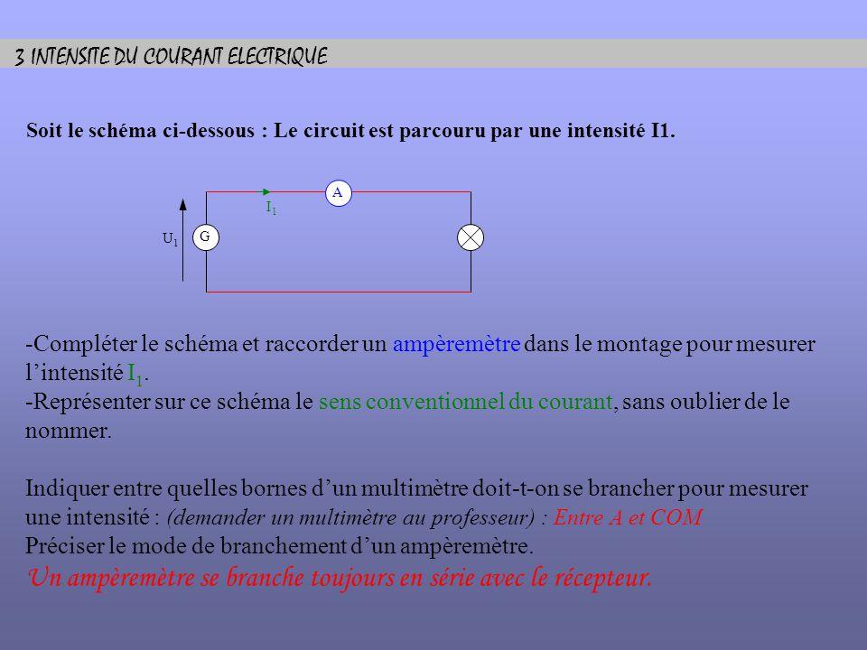 3 INTENSITE DU COURANT ELECTRIQUE G U1U1 A I1I1 -Compléter le schéma et raccorder un ampèremètre dans le montage pour mesurer lintensité I 1. -Représe