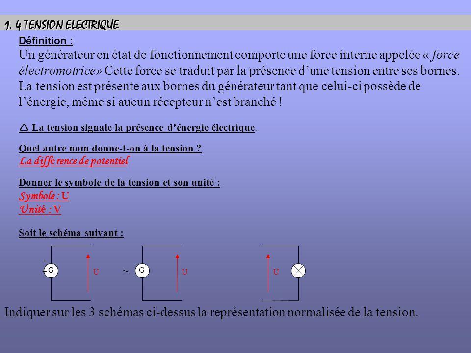 G +–+– G ~ UUU 1. 4 TENSION ELECTRIQUE Définition : Un générateur en état de fonctionnement comporte une force interne appelée « force électromotrice»