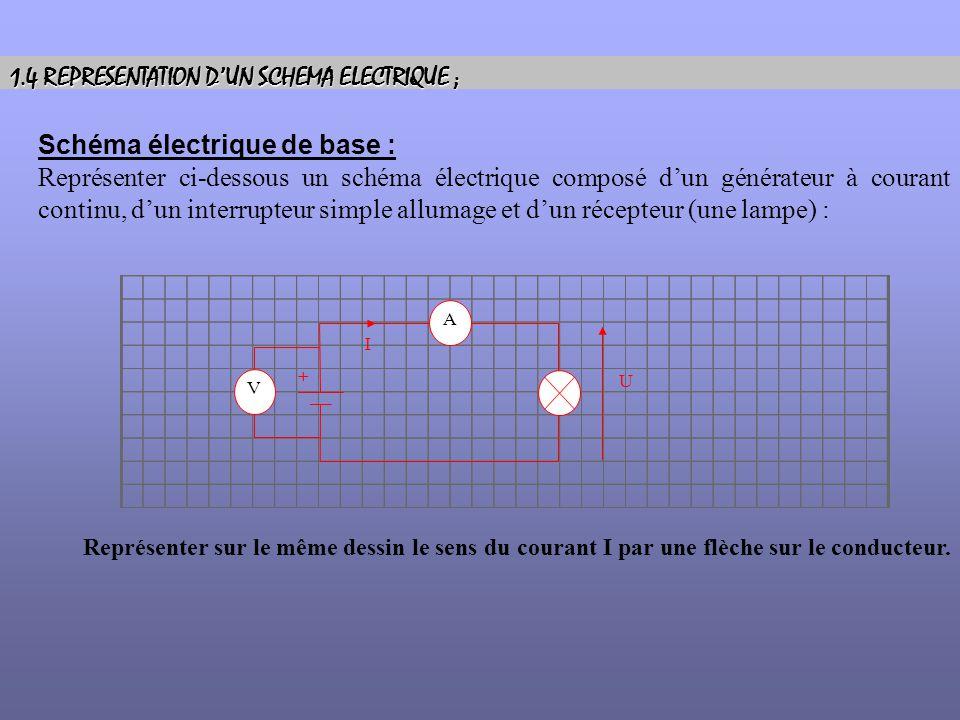 1.4 REPRESENTATION DUN SCHEMA ELECTRIQUE ; A V U I + Schéma électrique de base : Représenter ci-dessous un schéma électrique composé dun générateur à