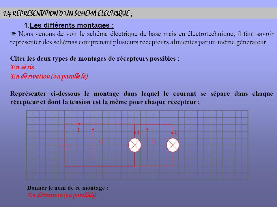 1.4 REPRESENTATION DUN SCHEMA ELECTRIQUE ; U I + I1I1 I2I2 U 1.Les différents montages : Nous venons de voir le schéma électrique de base mais en élec