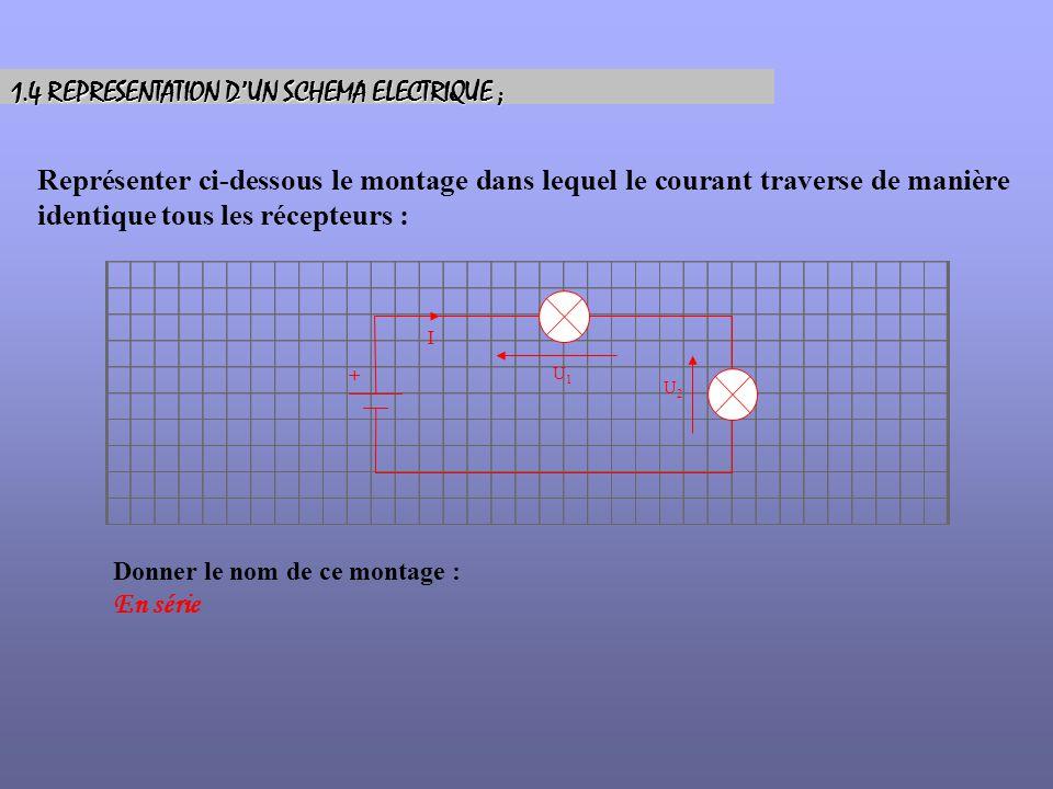1.4 REPRESENTATION DUN SCHEMA ELECTRIQUE ; I + U1U1 U2U2 Donner le nom de ce montage : En série Représenter ci-dessous le montage dans lequel le coura