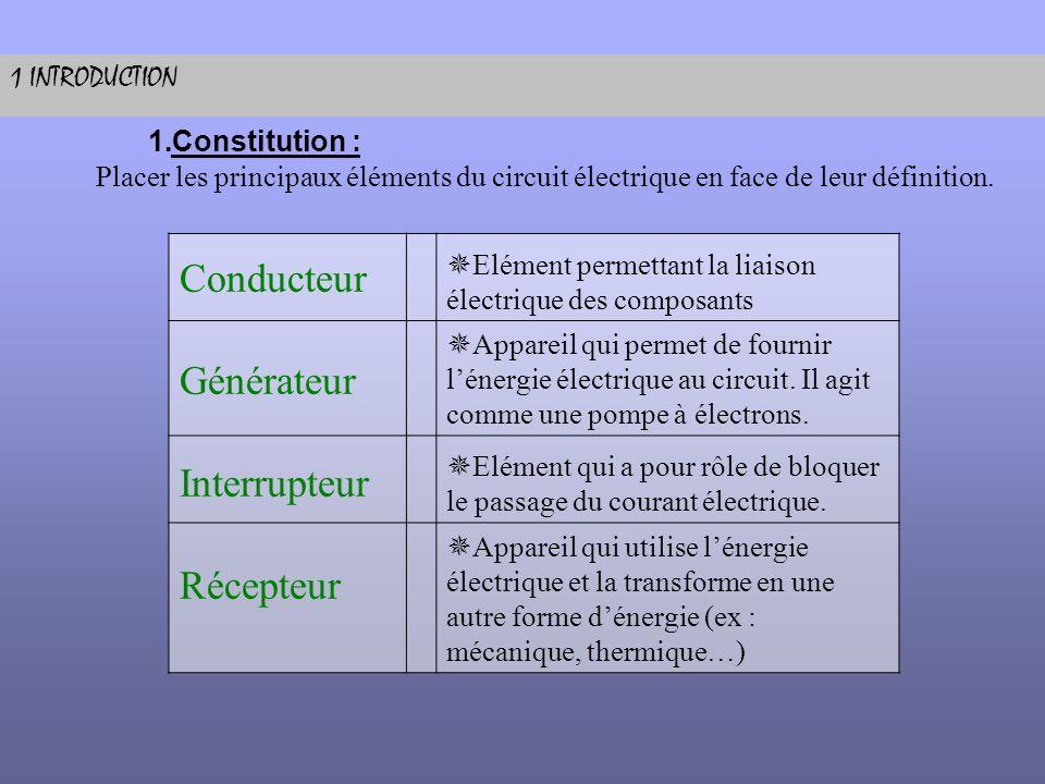 1.Constitution : Placer les principaux éléments du circuit électrique en face de leur définition. Elément permettant la liaison électrique des composa