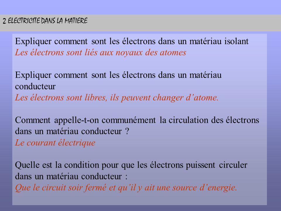 Expliquer comment sont les électrons dans un matériau isolant Les électrons sont liés aux noyaux des atomes Expliquer comment sont les électrons dans