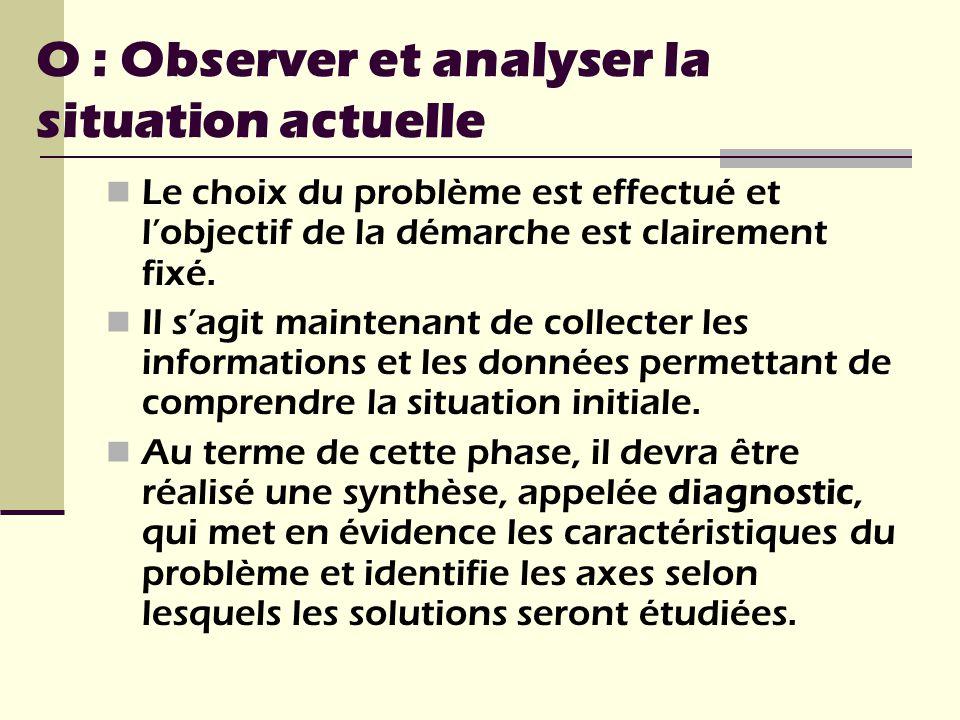 O : Observer et analyser la situation actuelle Le choix du problème est effectué et lobjectif de la démarche est clairement fixé. Il sagit maintenant