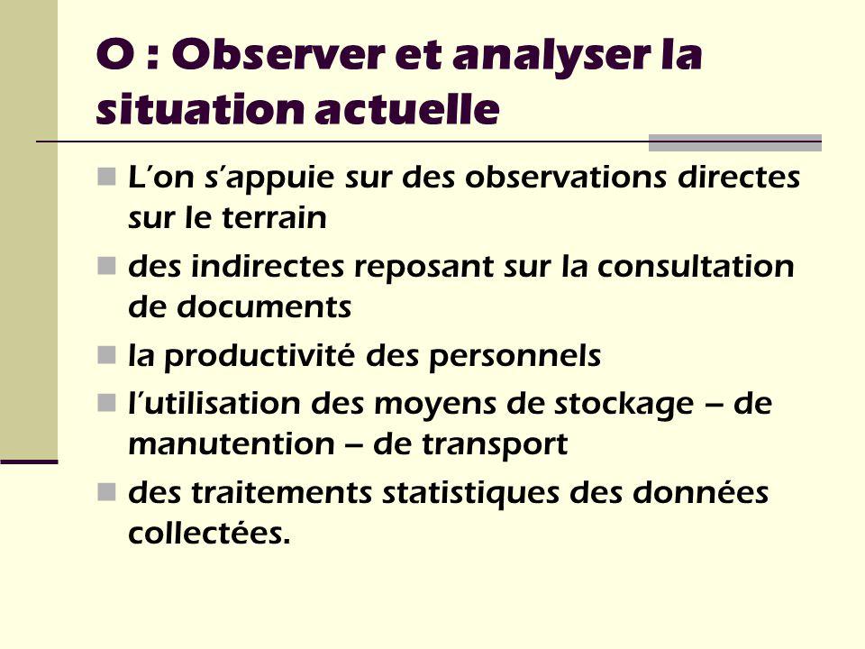 Lon sappuie sur des observations directes sur le terrain des indirectes reposant sur la consultation de documents la productivité des personnels lutil