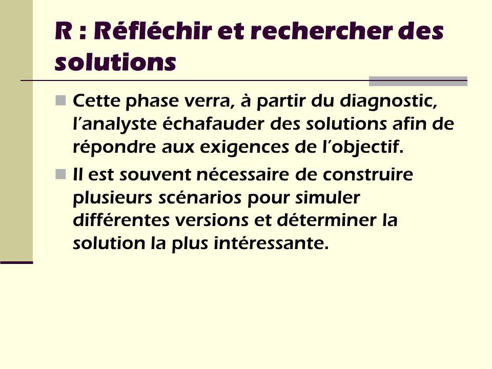 R : Réfléchir et rechercher des solutions Cette phase verra, à partir du diagnostic, lanalyste échafauder des solutions afin de répondre aux exigences