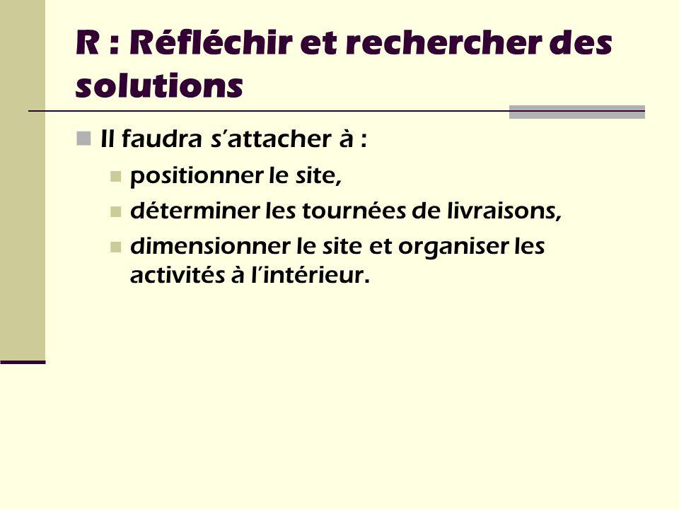 Il faudra sattacher à : positionner le site, déterminer les tournées de livraisons, dimensionner le site et organiser les activités à lintérieur. R :