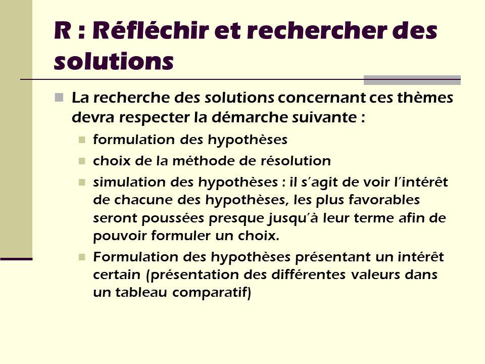 La recherche des solutions concernant ces thèmes devra respecter la démarche suivante : formulation des hypothèses choix de la méthode de résolution s