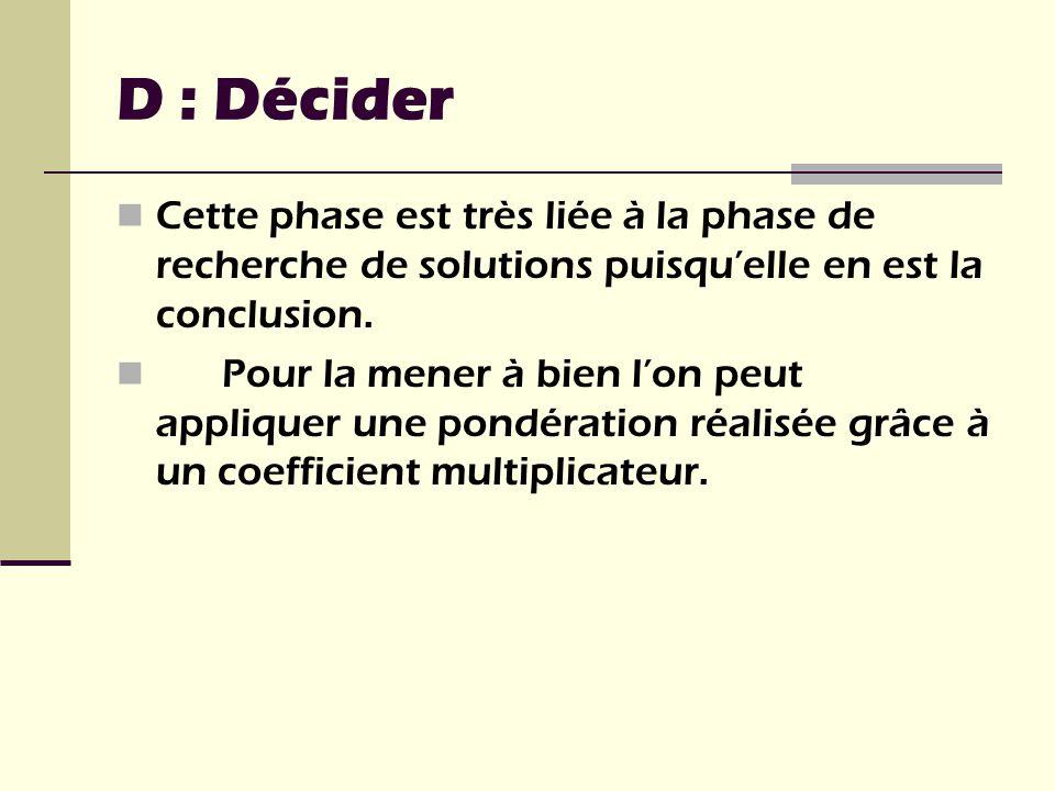 D : Décider Cette phase est très liée à la phase de recherche de solutions puisquelle en est la conclusion. Pour la mener à bien lon peut appliquer un