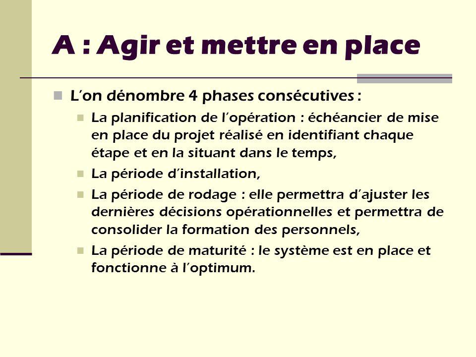 Lon dénombre 4 phases consécutives : La planification de lopération : échéancier de mise en place du projet réalisé en identifiant chaque étape et en