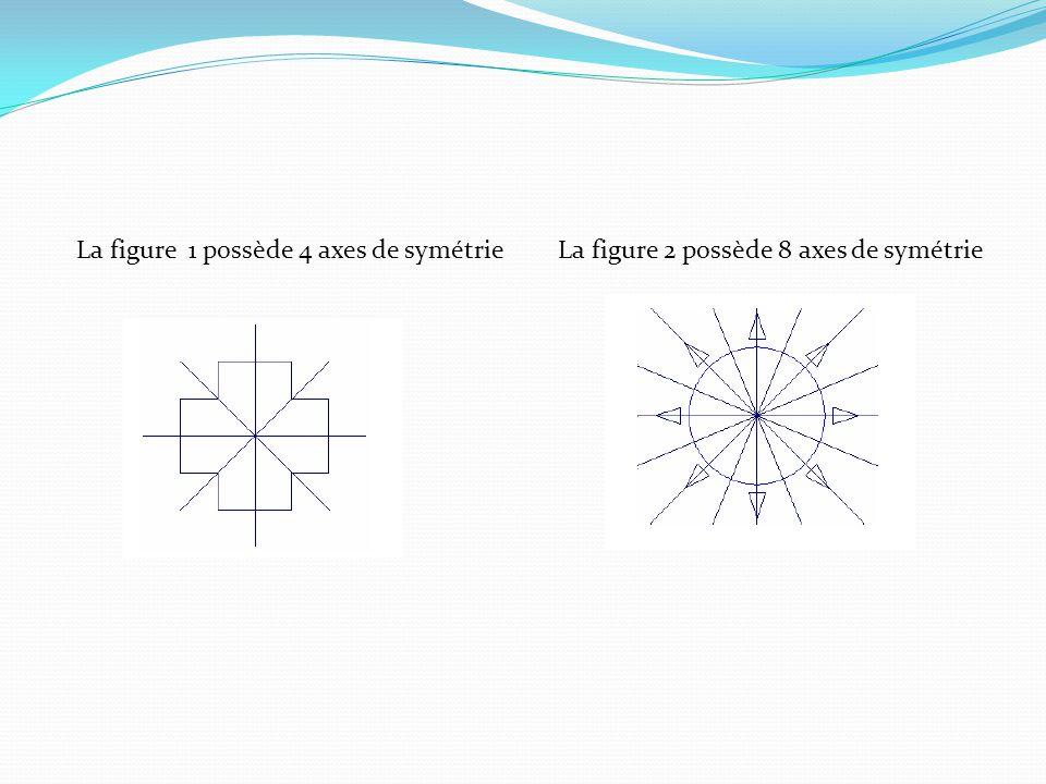 La figure 1 possède 4 axes de symétrieLa figure 2 possède 8 axes de symétrie