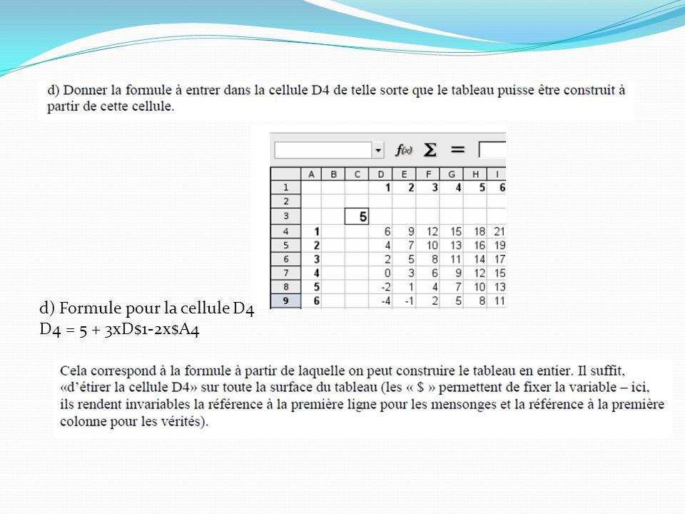 d) Formule pour la cellule D4 D4 = 5 + 3xD$1-2x$A4