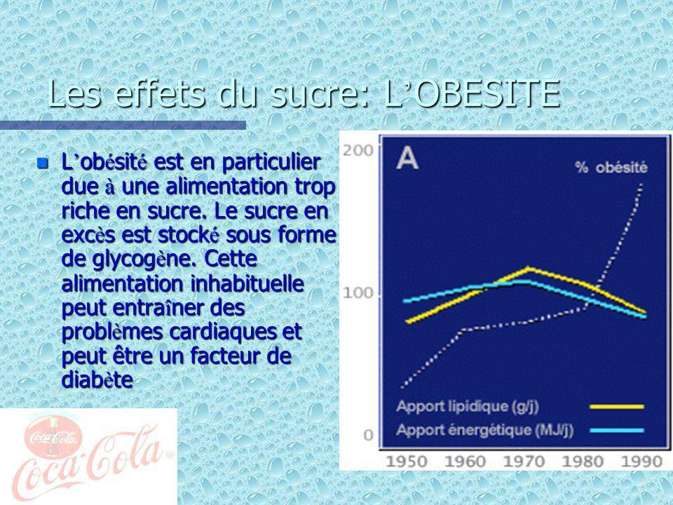 Les effets du sucre: L OBESITE n L ob é sit é est en particulier due à une alimentation trop riche en sucre. Le sucre en exc è s est stock é sous form