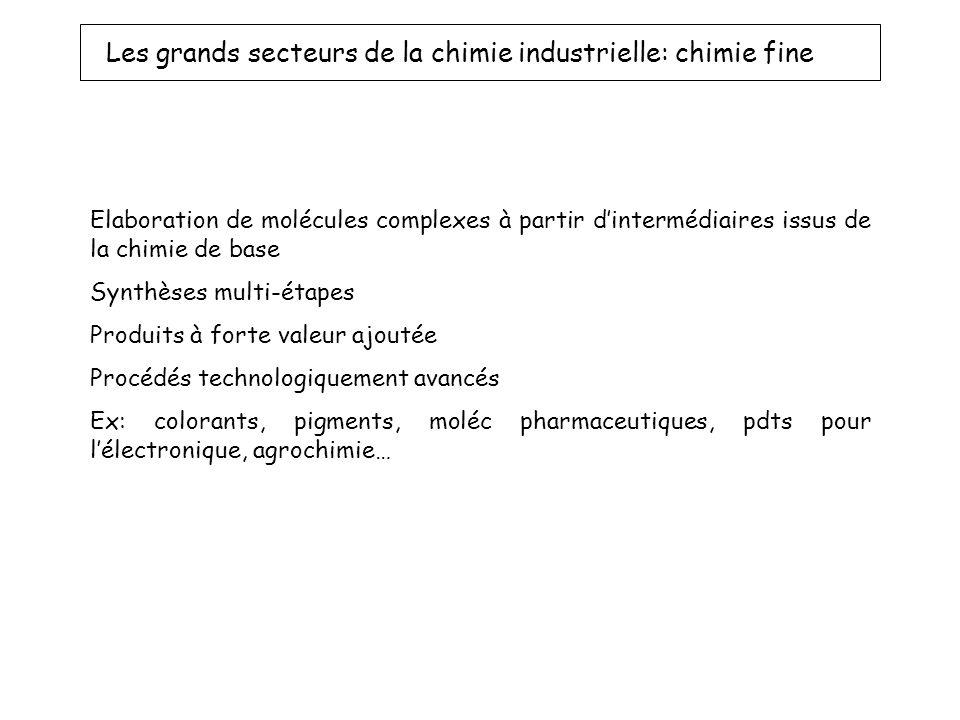 Les grands secteurs de la chimie industrielle: chimie fine Elaboration de molécules complexes à partir dintermédiaires issus de la chimie de base Synthèses multi-étapes Produits à forte valeur ajoutée Procédés technologiquement avancés Ex: colorants, pigments, moléc pharmaceutiques, pdts pour lélectronique, agrochimie…