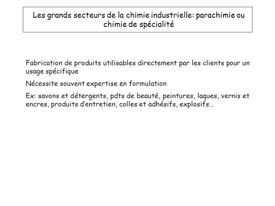 Les grands secteurs de la chimie industrielle: parachimie ou chimie de spécialité Fabrication de produits utilisables directement par les clients pour