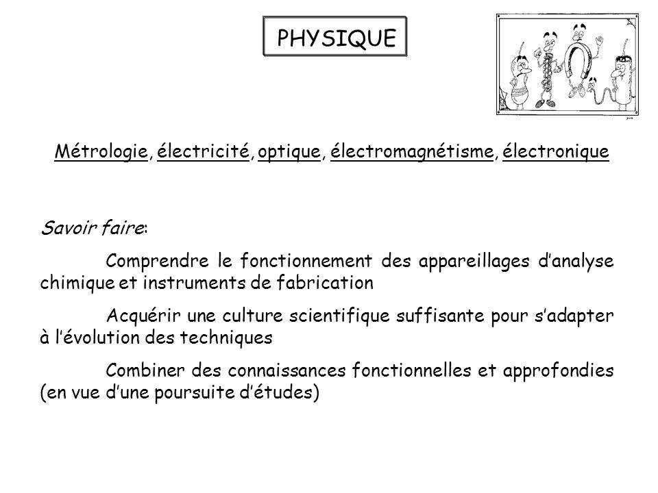 PHYSIQUE Métrologie, électricité, optique, électromagnétisme, électronique Savoir faire: Comprendre le fonctionnement des appareillages danalyse chimi